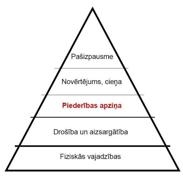 Autors: InfinitI Maslova Piramida