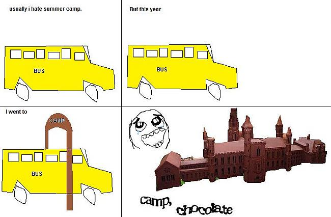 camp chocolate Autors: dangy captcha`s komiksi.