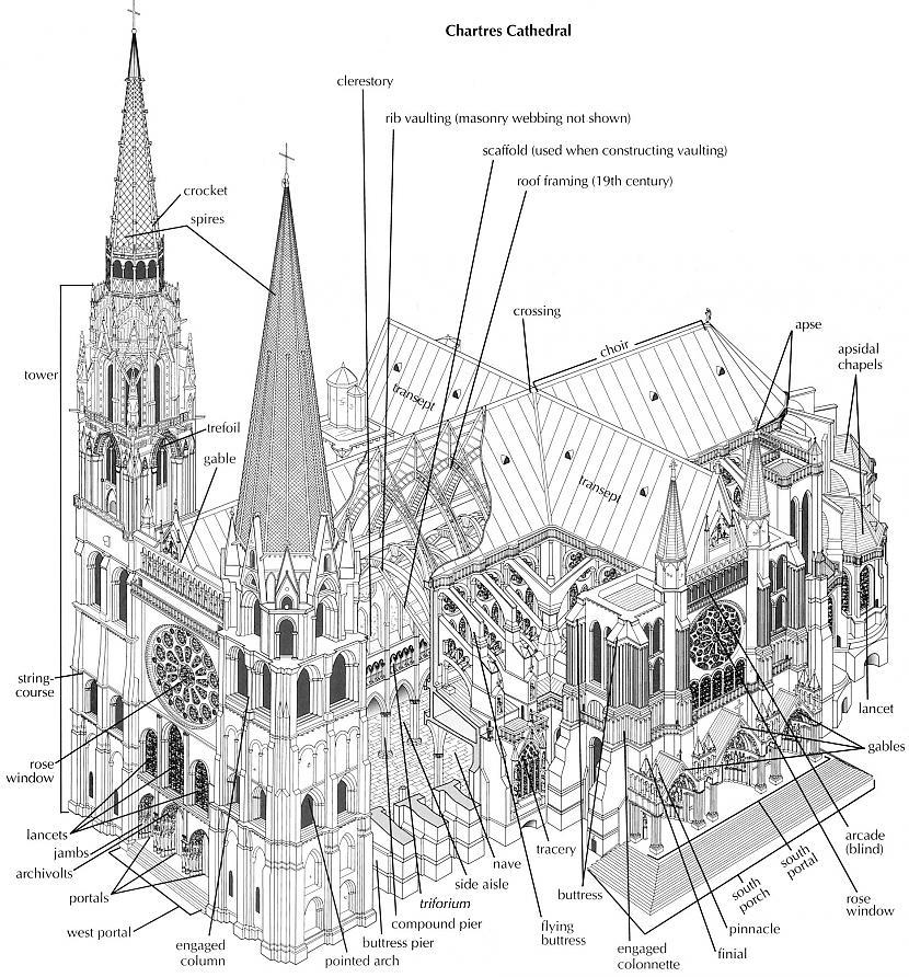 Katedrāle tika veltīta... Autors: Mr Cappuccino Šartras katedrāle
