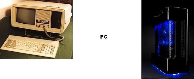 Autors: PankyBoy sadzīves tehnikas evolūcija