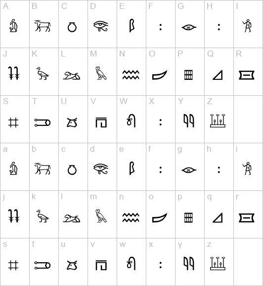 Valoda Arābu var saprasties... Autors: Fosilija Īsumā par Ēģipti...
