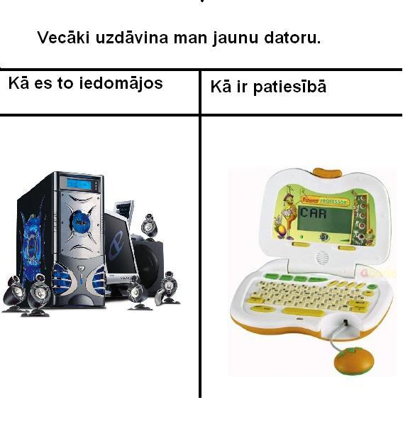 Autors: KrutaisVecis Lv Komiksi
