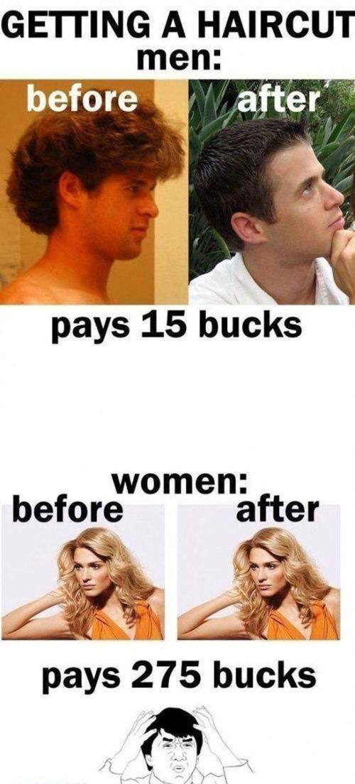 Autors: Politikānis Vīrieši vs Sievietes