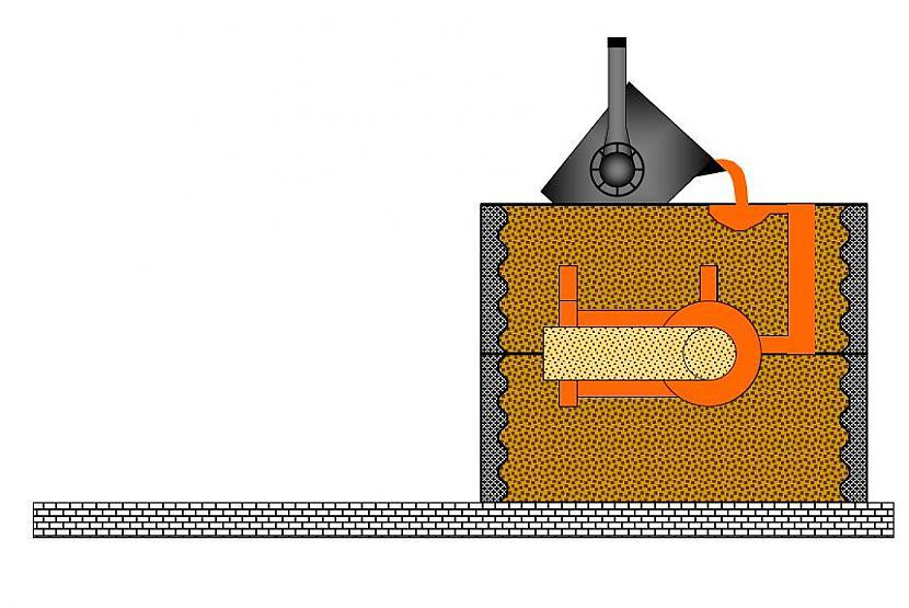 Tagad lej iekscaronā metālu un... Autors: Mahitoo Dzinēju izgatavošanas pamati!