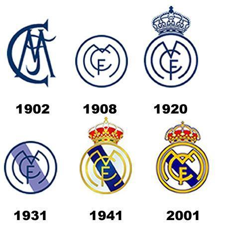 Madrides Real tika dibināta... Autors: Vēlamais niks Real Madrid vēsture