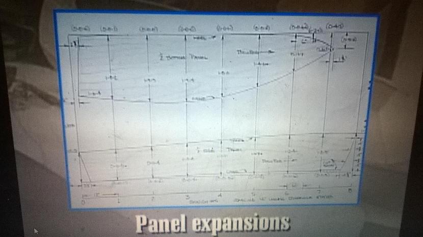Interneta onkulis teica ka... Autors: ozo vīrs Kā uzbūvēt laivu.
