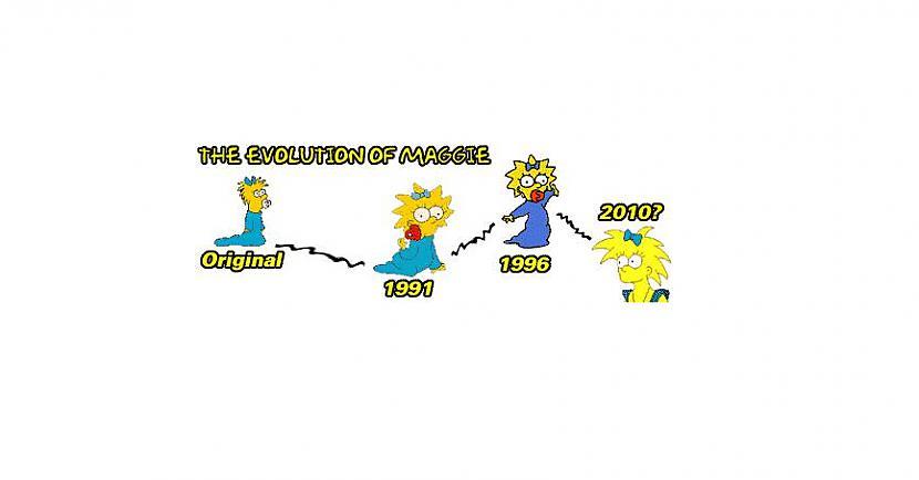 Autors: The simpsons fox Simpsonu evolūcijas