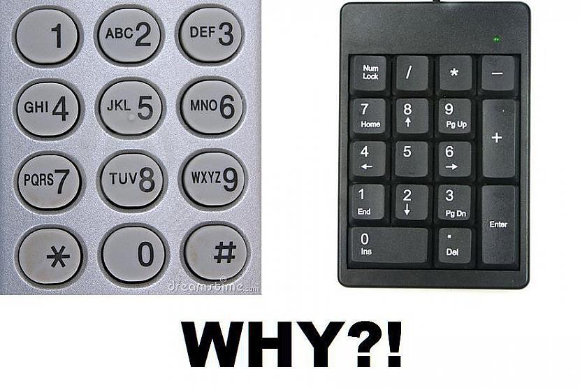 Cilvēki kuru ikdienā ietilpst... Autors: Prāta Darbnīca Kāpēc telefona un kalkulatora taustiņi ir izvietoti pretēji?