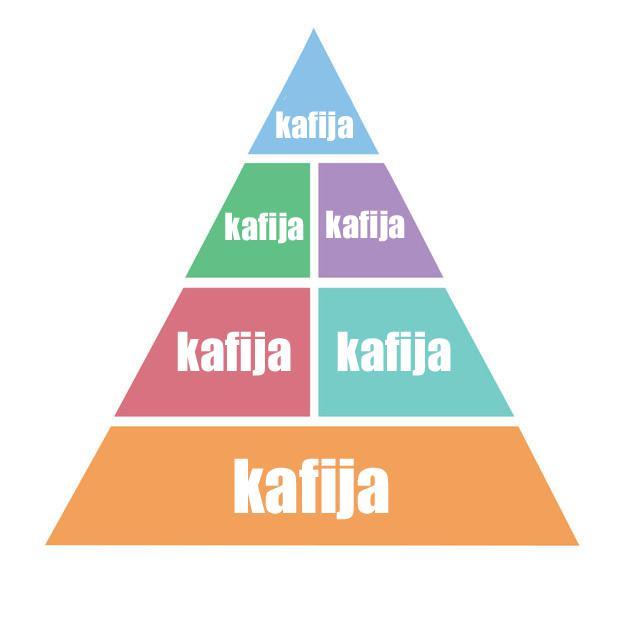 Tava uztura piramīda Autors: matilde 14 pazīmes, ka esi atkarīgs no kafijas
