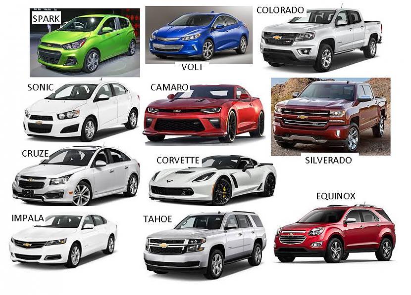 Protams te es ne visus autiņus... Autors: Bezvārdis Kāpēc man patīk ASV autiņi? (Audi, BMW un Volvo faniem labāk nelasīt)