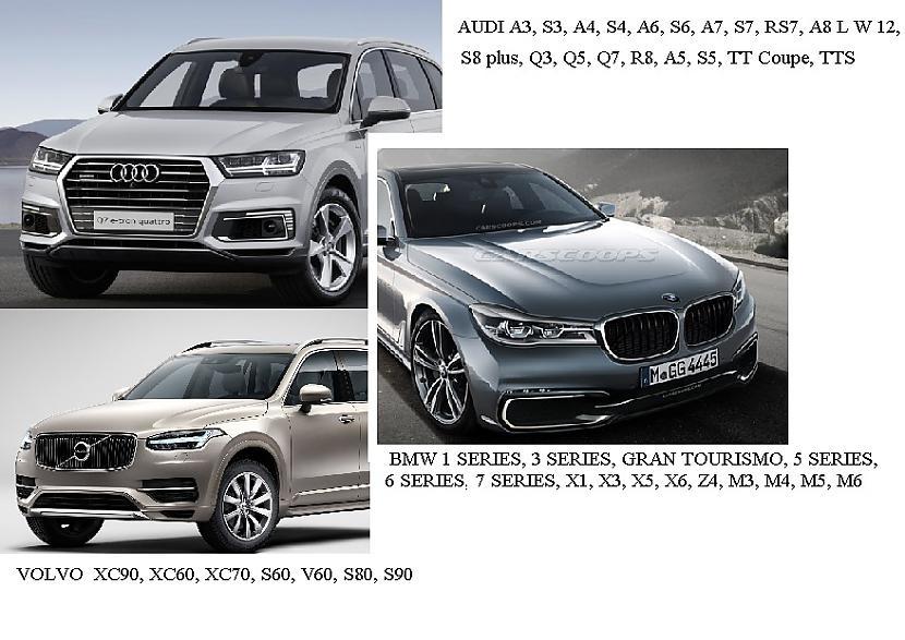 Autors: Bezvārdis Kāpēc man patīk ASV autiņi? (Audi, BMW un Volvo faniem labāk nelasīt)