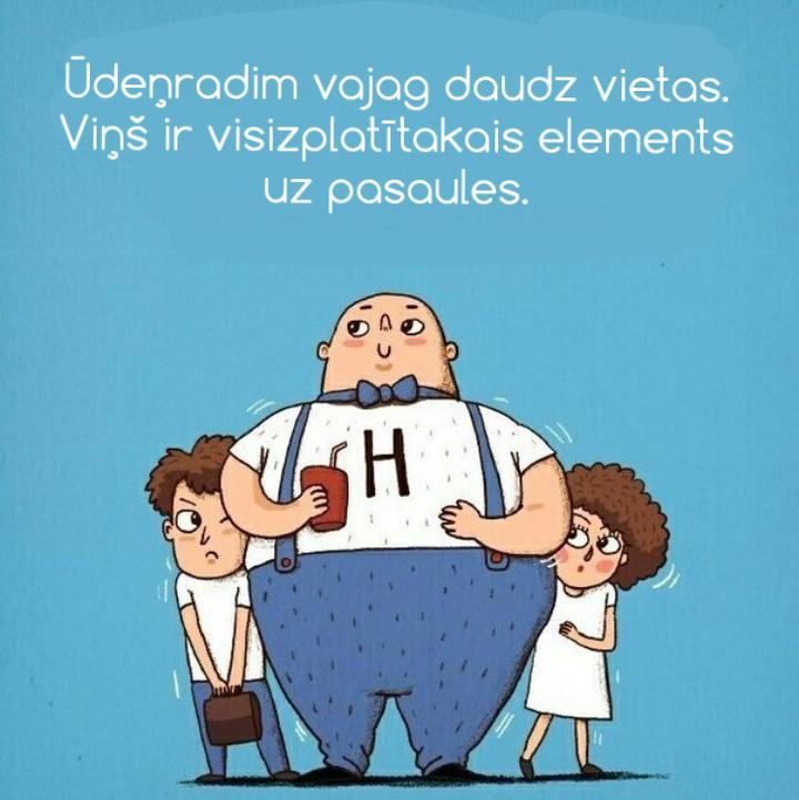 Autors: REDSUS Ķīmijas elementu likumi 8 interesantos attēlos.