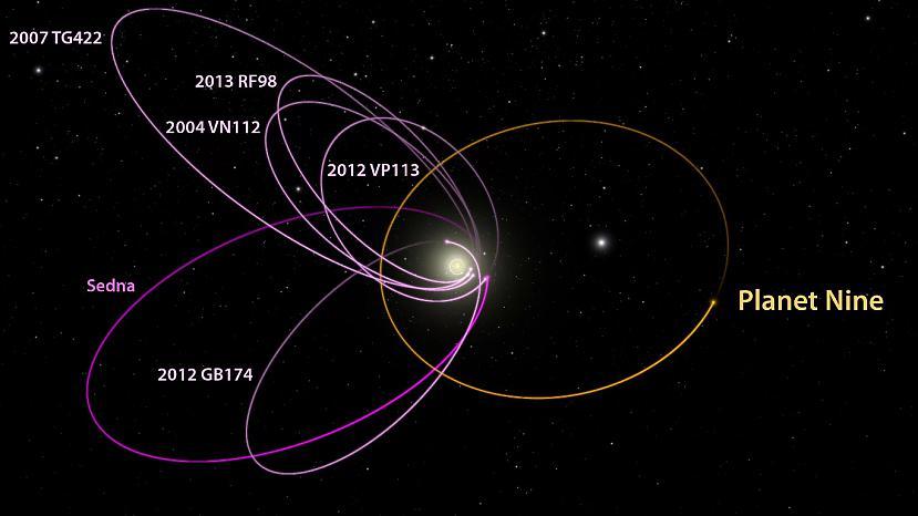 Lai arī tā nav ieraudzīta... Autors: Lestets Cik planētu ir Saules sistēmā?