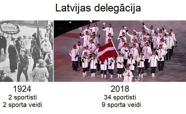 Scaronamonī Latvijas karogu... Autors: GargantijA I pret XXIII