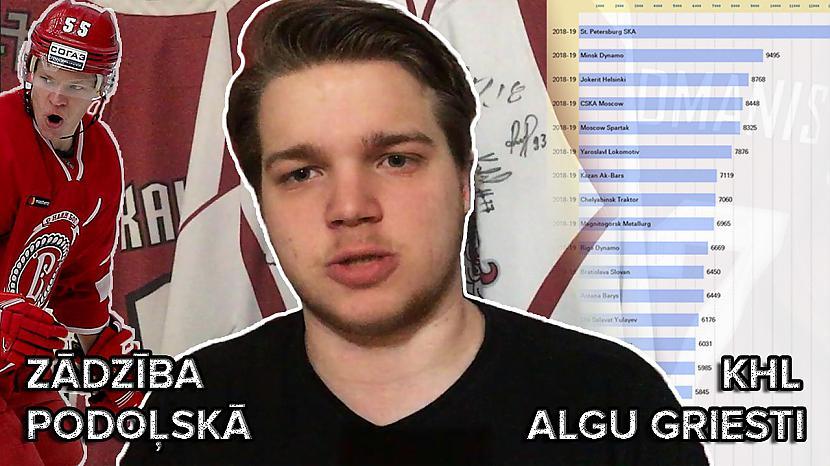 Autors: Kārlis Grundmanis KHL Algu Griesti un Zādzība Podoļskā